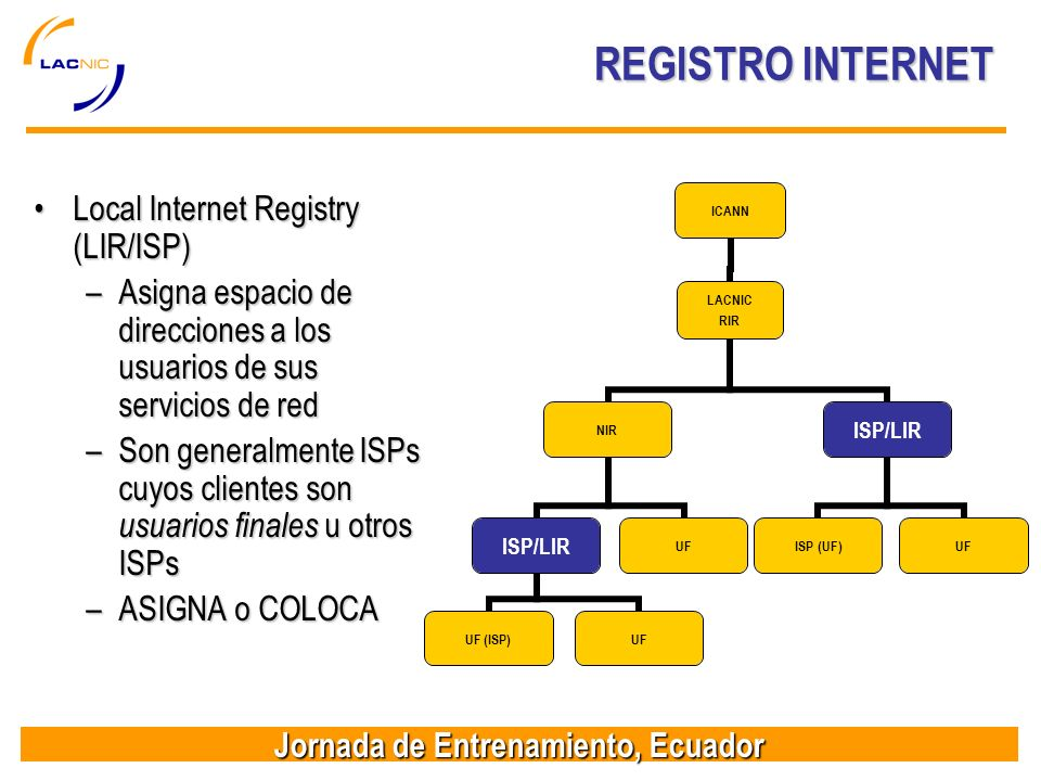 REGISTRO INTERNET Local Internet Registry (LIR/ISP)