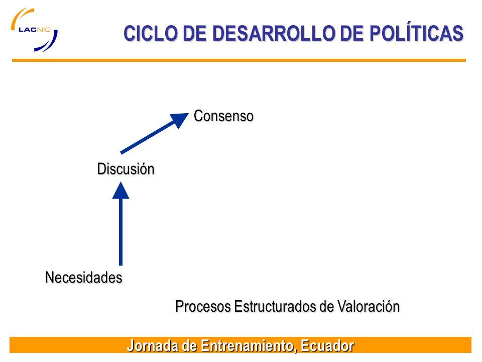 CICLO DE DESARROLLO DE POLÍTICAS
