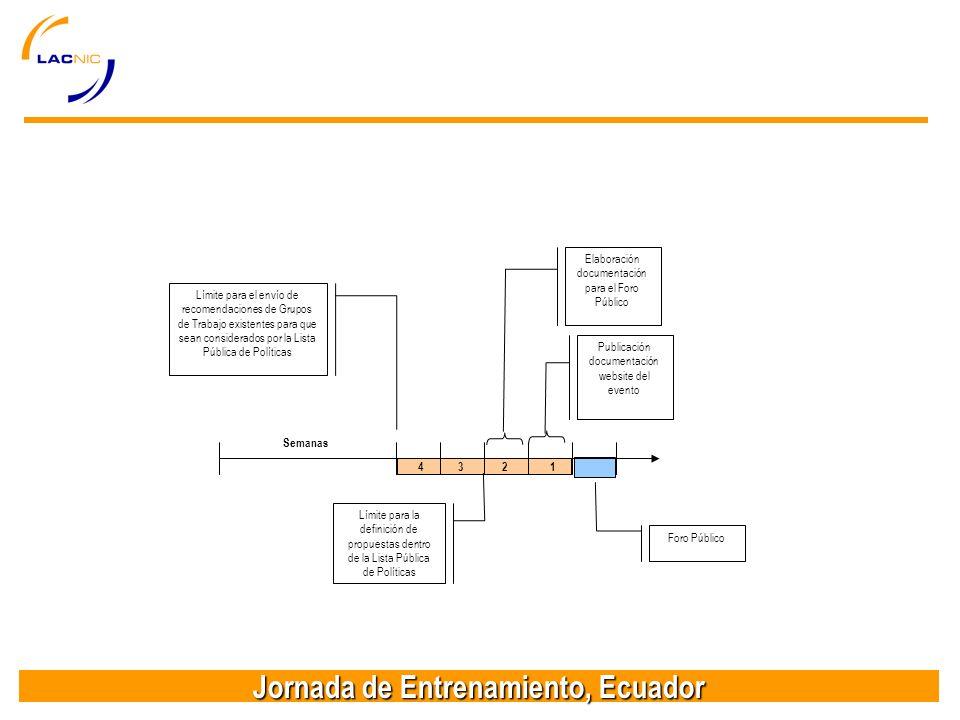Elaboración documentación para el Foro Público