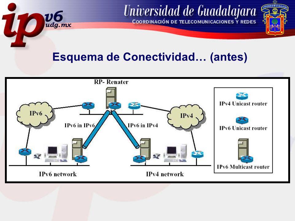 Esquema de Conectividad… (antes)