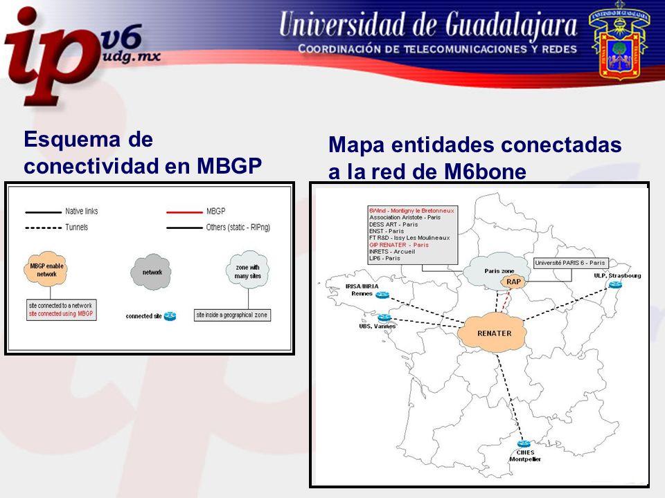 Esquema de conectividad en MBGP