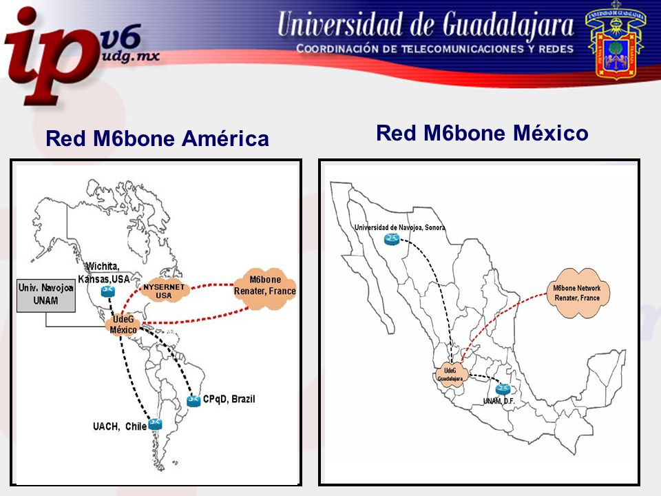 Red M6bone México Red M6bone América