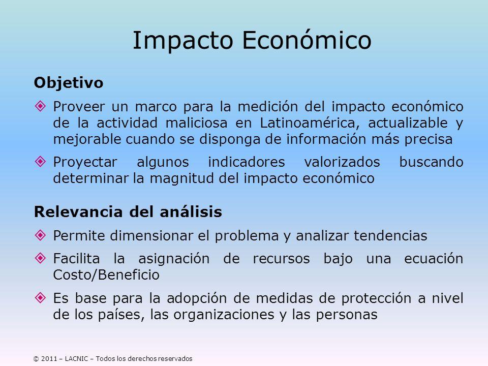 Impacto Económico Objetivo Relevancia del análisis