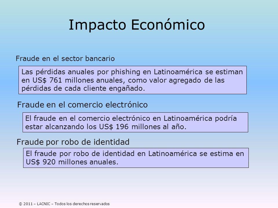 Impacto Económico Fraude en el comercio electrónico