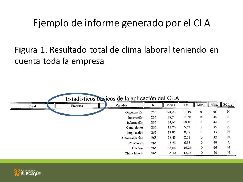 Ejemplo de informe generado por el CLA