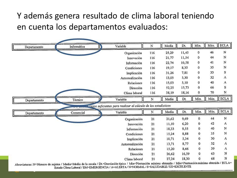 Y además genera resultado de clima laboral teniendo en cuenta los departamentos evaluados: