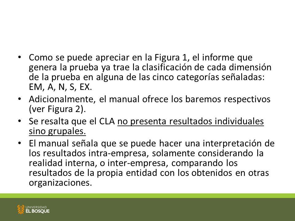 Como se puede apreciar en la Figura 1, el informe que genera la prueba ya trae la clasificación de cada dimensión de la prueba en alguna de las cinco categorías señaladas: EM, A, N, S, EX.