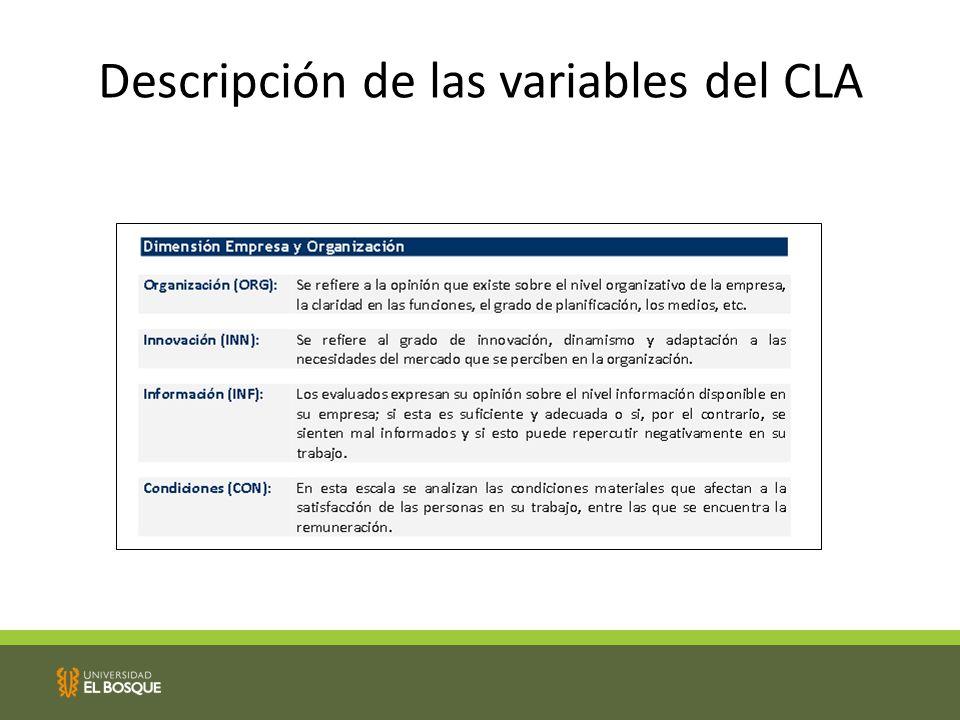Descripción de las variables del CLA