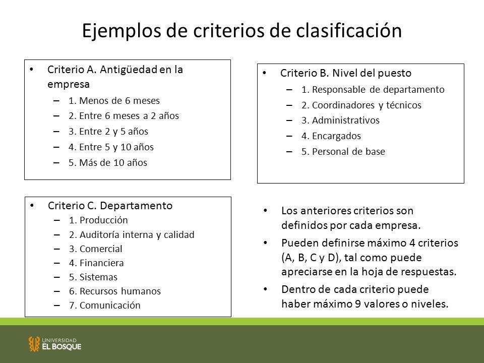 Ejemplos de criterios de clasificación