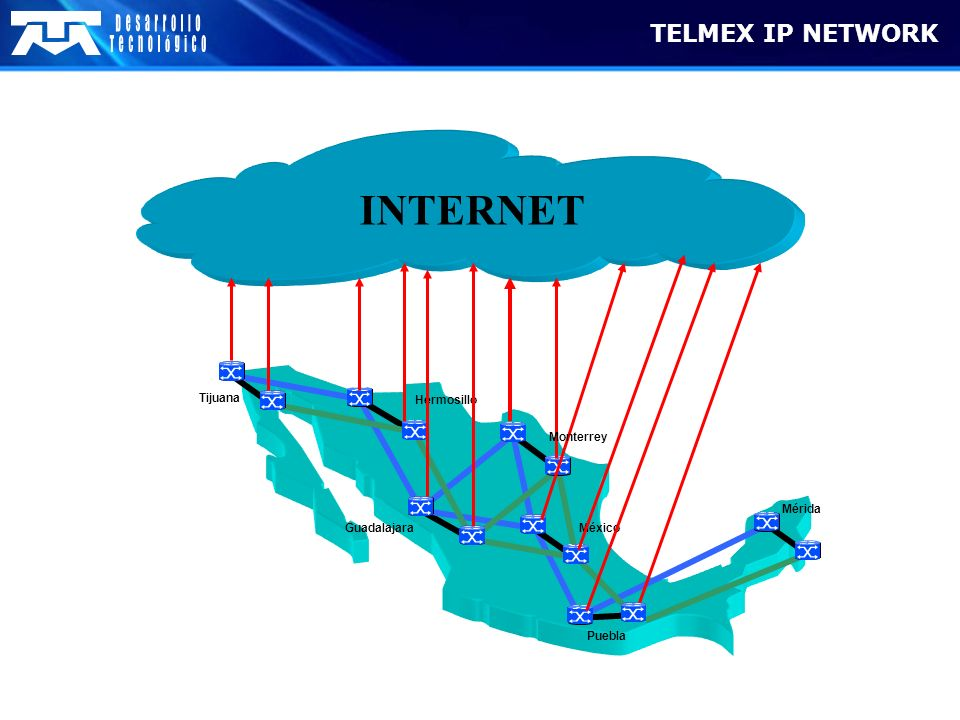 INTERNET TELMEX IP NETWORK Tijuana Hermosillo Monterrey Mérida