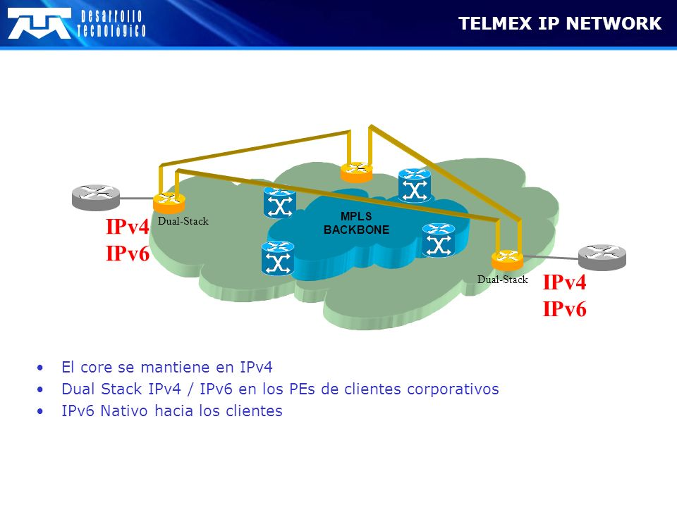 IPv4 IPv6 IPv4 IPv6 TELMEX IP NETWORK El core se mantiene en IPv4