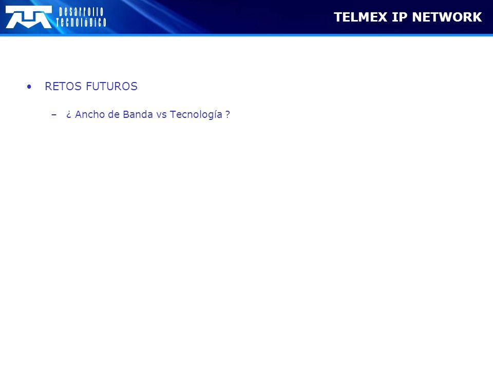 TELMEX IP NETWORK RETOS FUTUROS ¿ Ancho de Banda vs Tecnología
