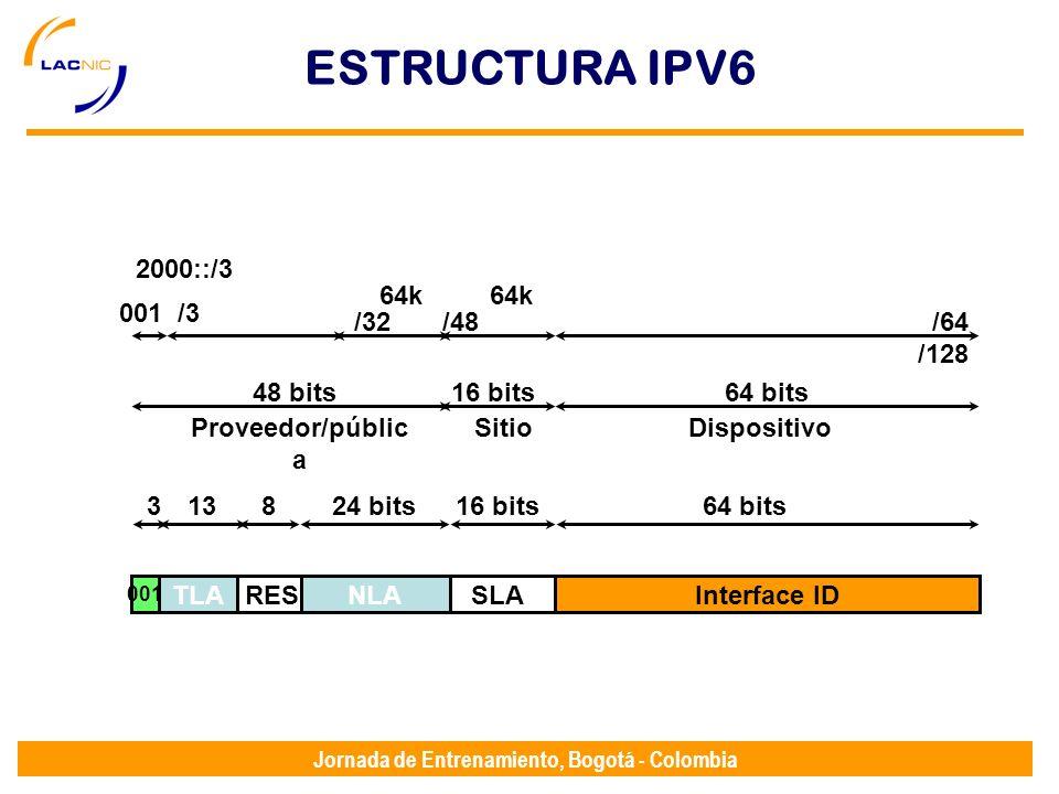 ESTRUCTURA IPV6 2000::/3 64k 64k 001 /3 /32 /48 /64 /128 48 bits