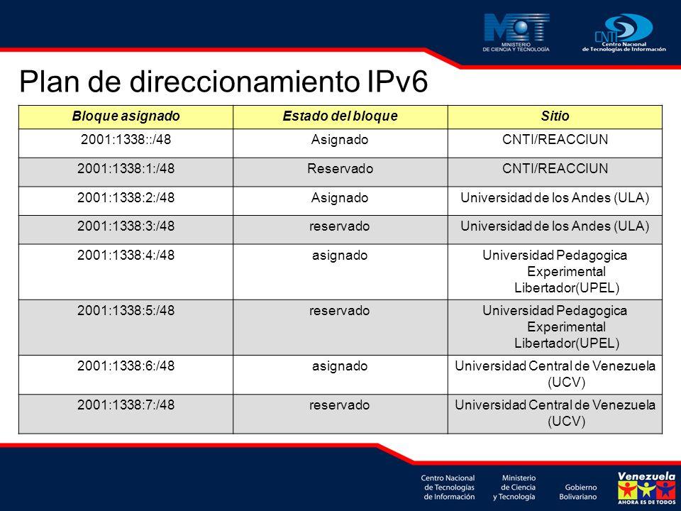 Plan de direccionamiento IPv6