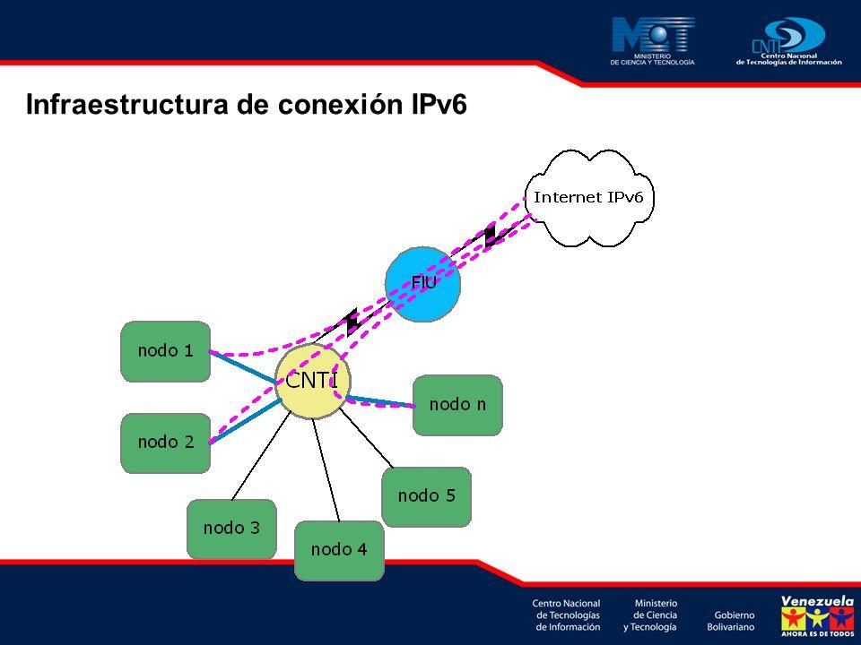 Infraestructura de conexión IPv6