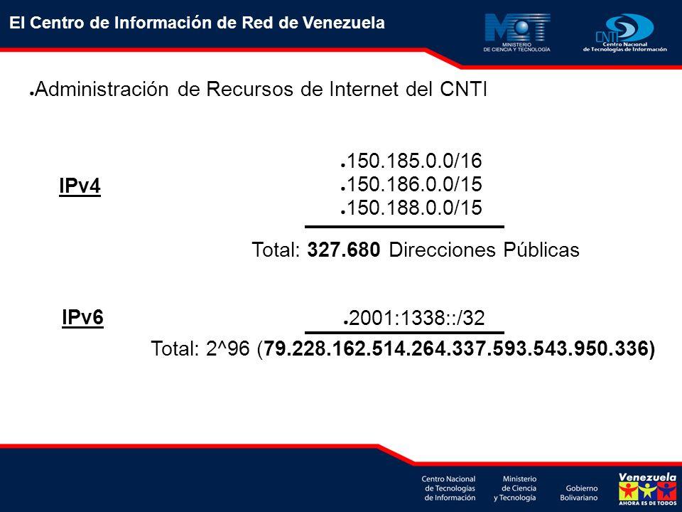 Administración de Recursos de Internet del CNTI