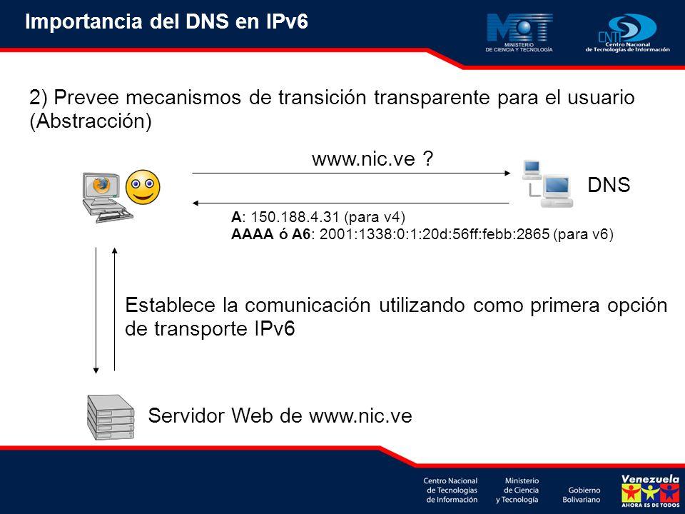 Servidor Web de www.nic.ve