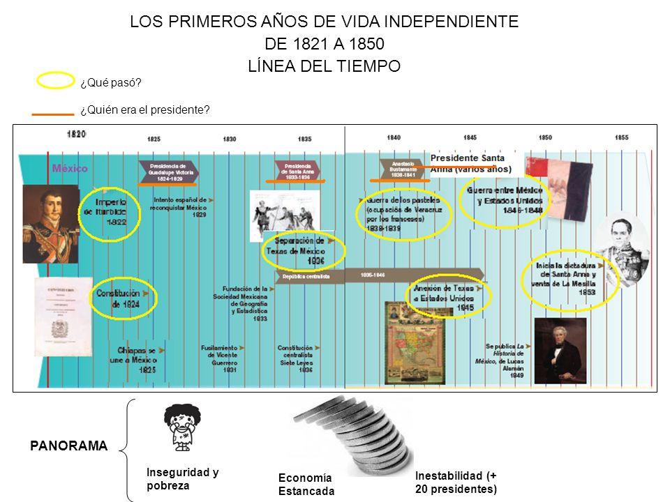 LOS PRIMEROS AÑOS DE VIDA INDEPENDIENTE