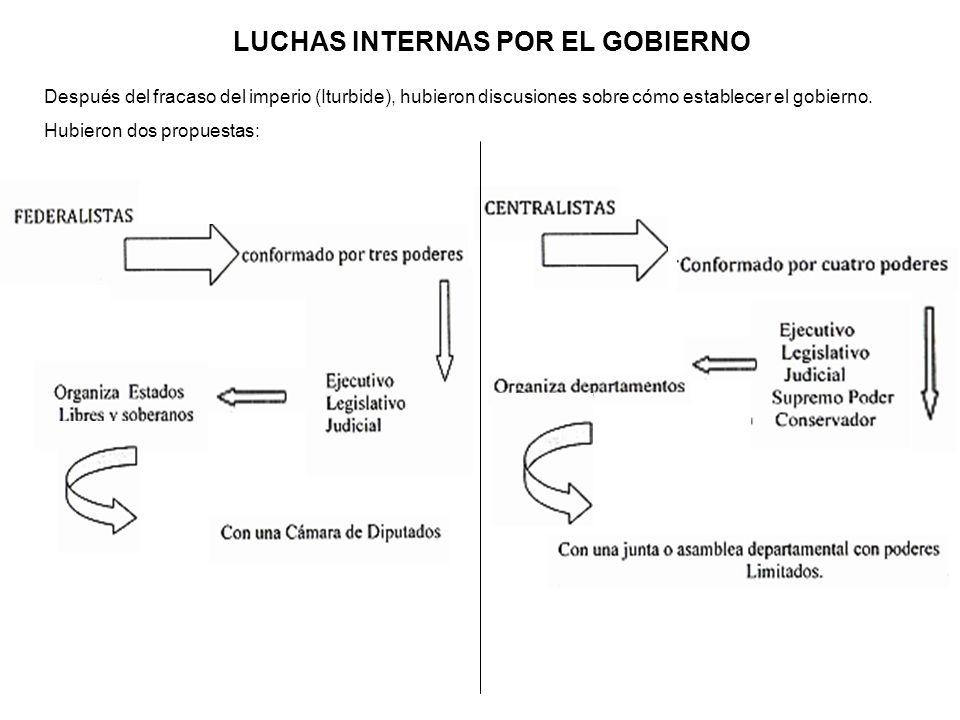 LUCHAS INTERNAS POR EL GOBIERNO