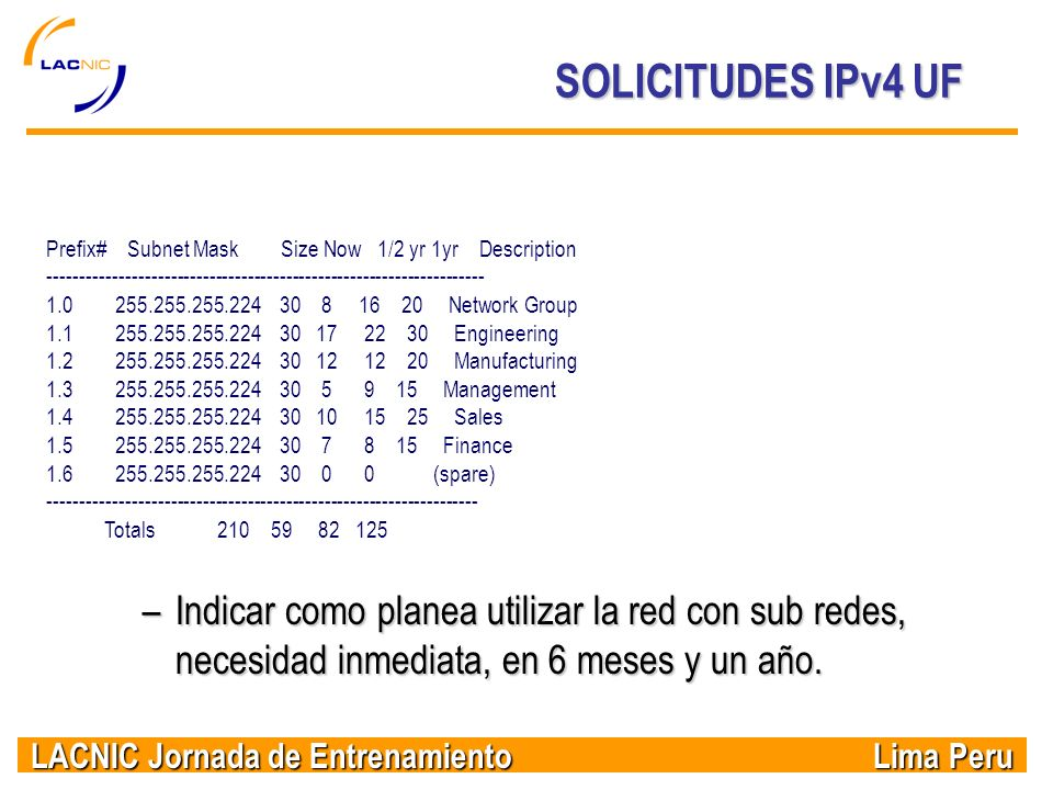 SOLICITUDES IPv4 UF Prefix# Subnet Mask Size Now 1/2 yr 1yr Description.