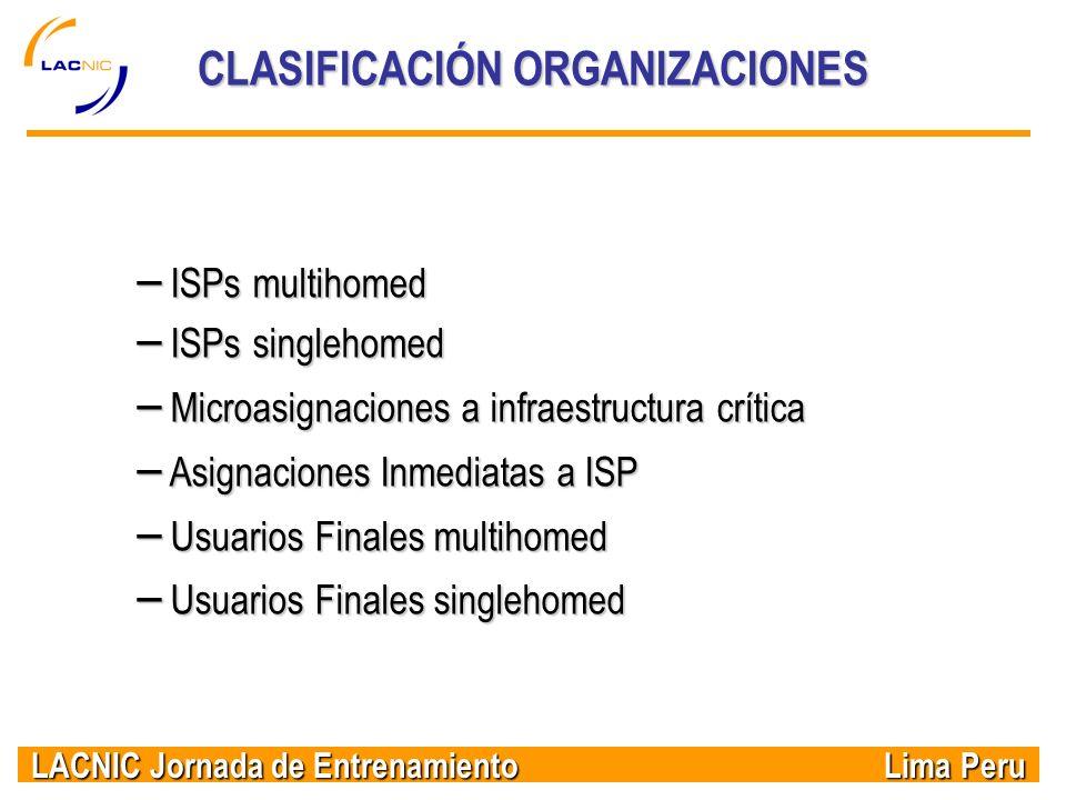 CLASIFICACIÓN ORGANIZACIONES