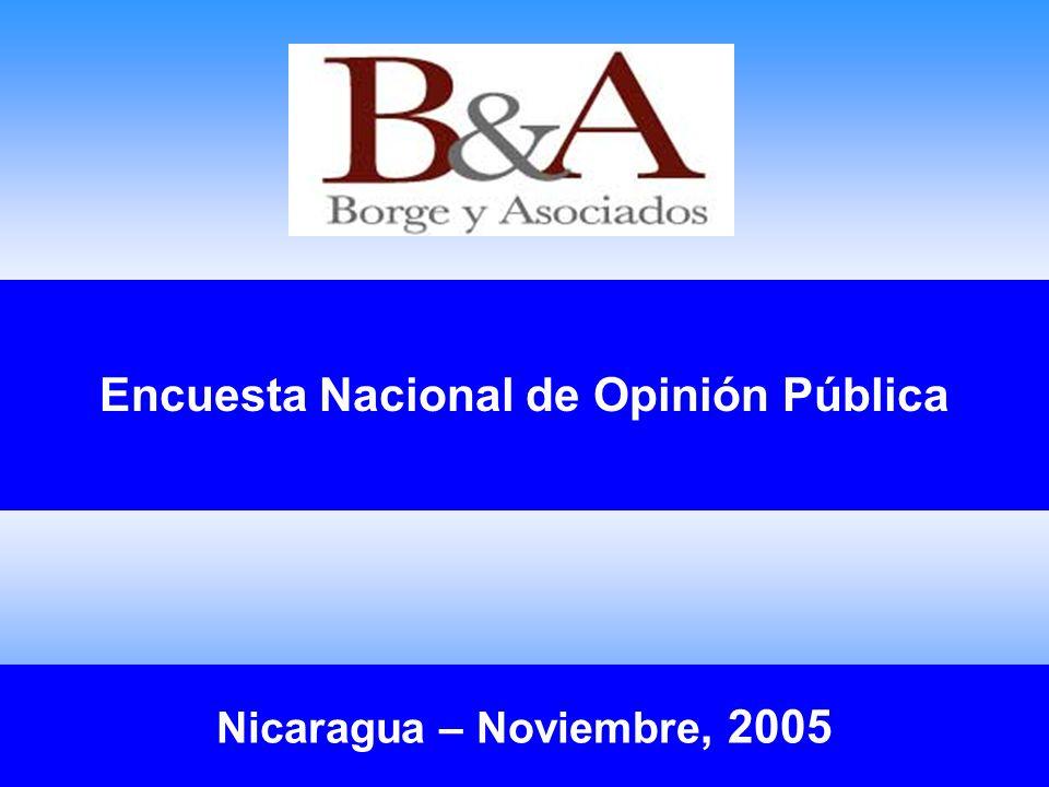 Encuesta Nacional de Opinión Pública