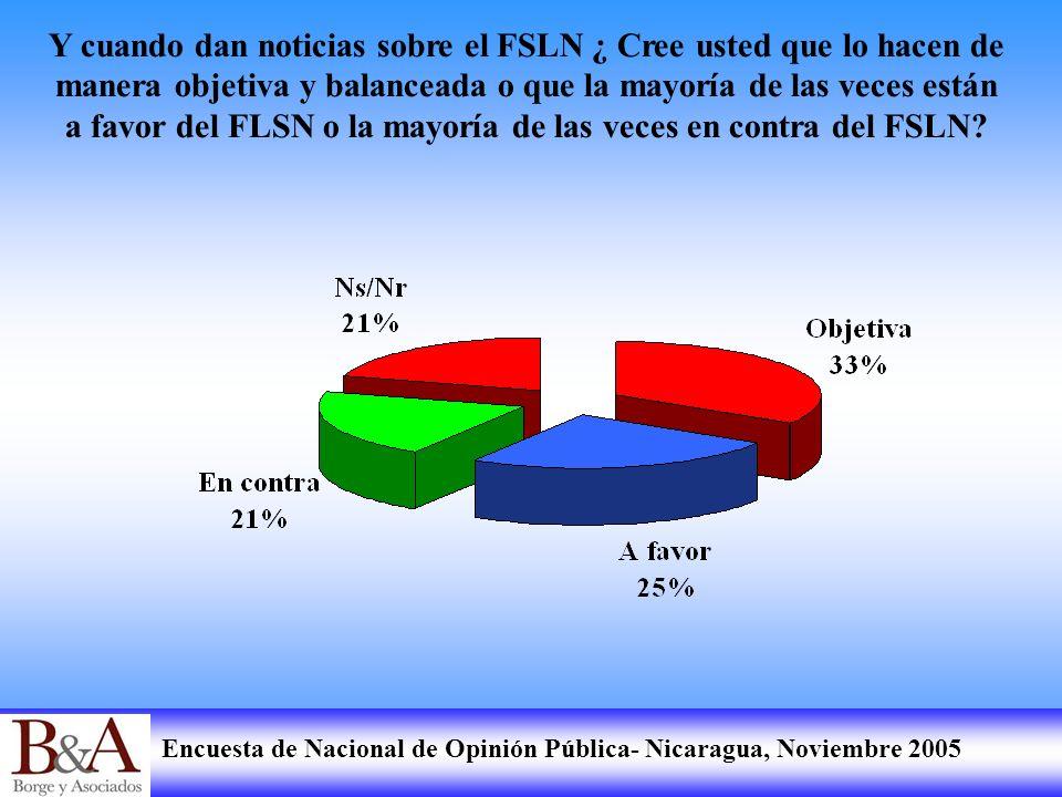 Y cuando dan noticias sobre el FSLN ¿ Cree usted que lo hacen de manera objetiva y balanceada o que la mayoría de las veces están a favor del FLSN o la mayoría de las veces en contra del FSLN