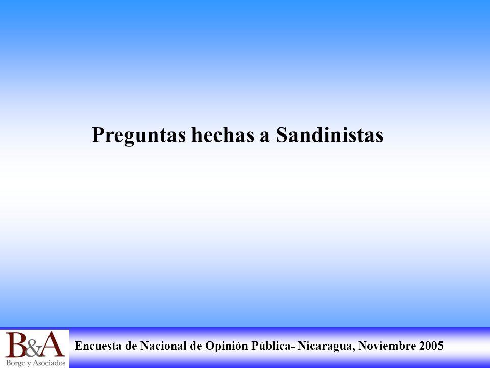 Preguntas hechas a Sandinistas