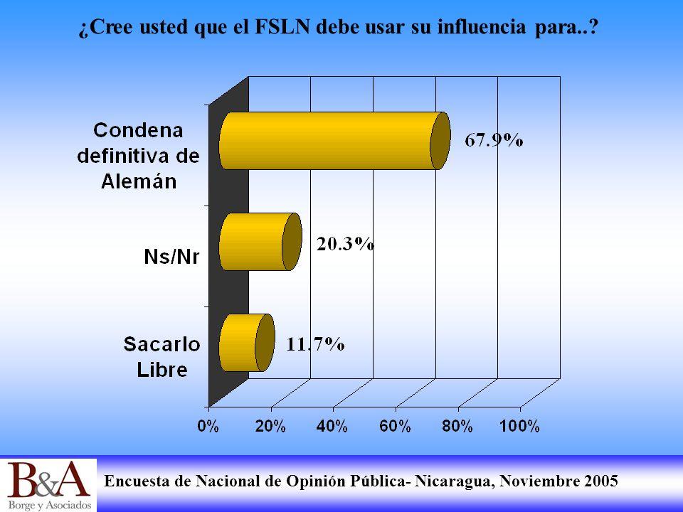 ¿Cree usted que el FSLN debe usar su influencia para..