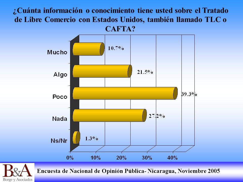¿Cuánta información o conocimiento tiene usted sobre el Tratado de Libre Comercio con Estados Unidos, también llamado TLC o CAFTA
