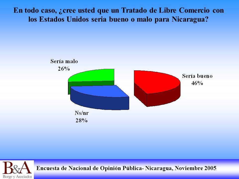 En todo caso, ¿cree usted que un Tratado de Libre Comercio con los Estados Unidos seria bueno o malo para Nicaragua