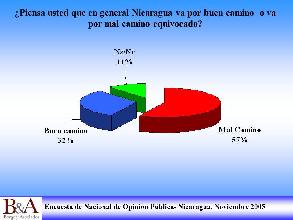 ¿Piensa usted que en general Nicaragua va por buen camino o va por mal camino equivocado