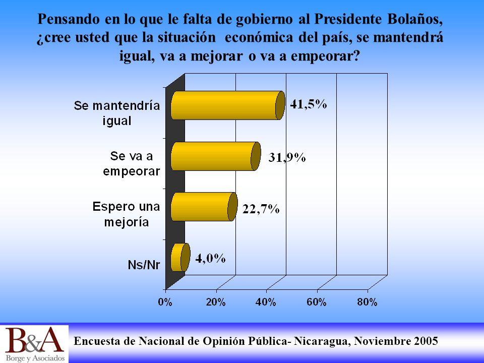 Pensando en lo que le falta de gobierno al Presidente Bolaños, ¿cree usted que la situación económica del país, se mantendrá igual, va a mejorar o va a empeorar