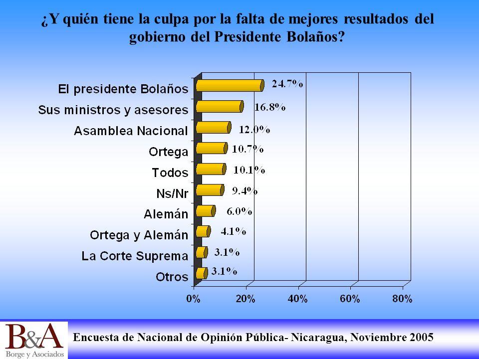 ¿Y quién tiene la culpa por la falta de mejores resultados del gobierno del Presidente Bolaños