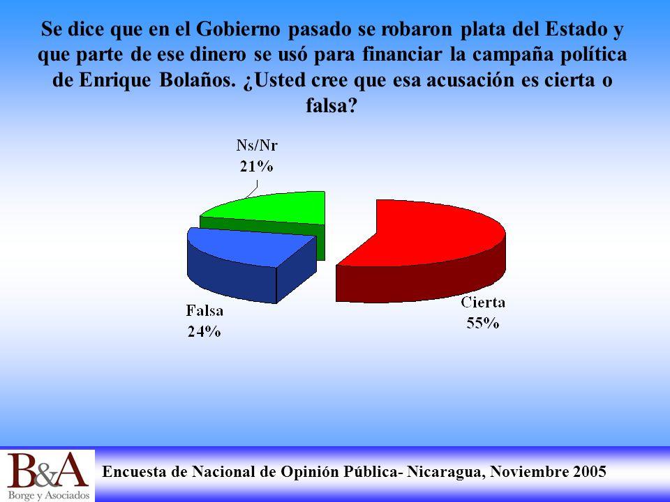 Se dice que en el Gobierno pasado se robaron plata del Estado y que parte de ese dinero se usó para financiar la campaña política de Enrique Bolaños.