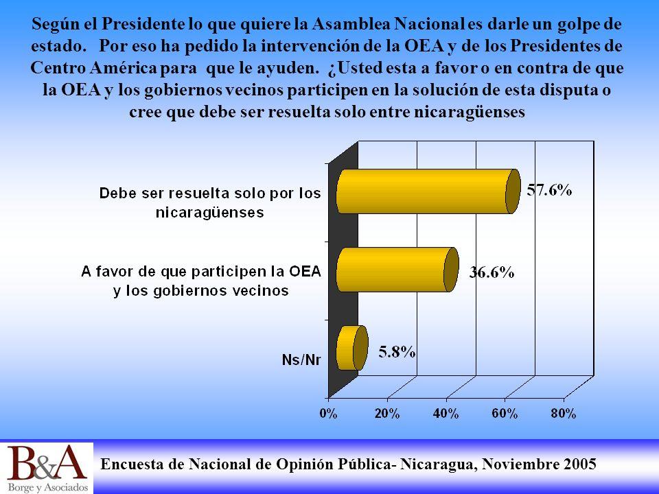 Según el Presidente lo que quiere la Asamblea Nacional es darle un golpe de estado.
