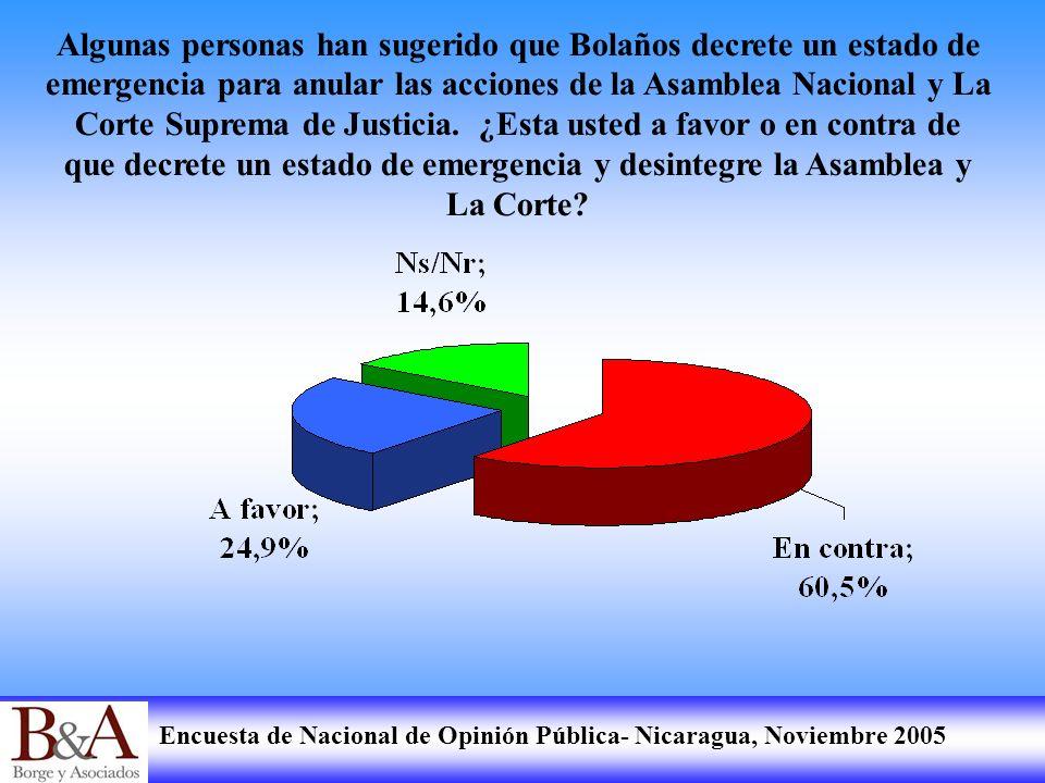 Algunas personas han sugerido que Bolaños decrete un estado de emergencia para anular las acciones de la Asamblea Nacional y La Corte Suprema de Justicia.