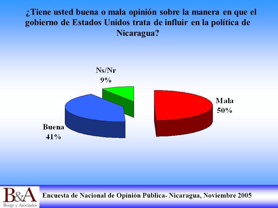 ¿Tiene usted buena o mala opinión sobre la manera en que el gobierno de Estados Unidos trata de influir en la política de Nicaragua