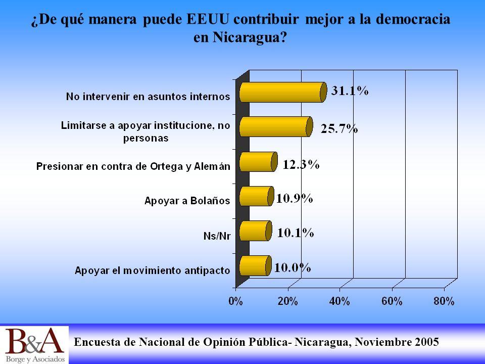 ¿De qué manera puede EEUU contribuir mejor a la democracia en Nicaragua