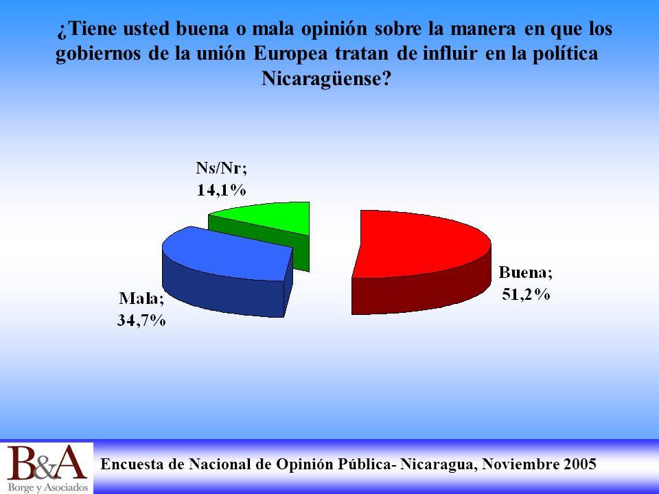¿Tiene usted buena o mala opinión sobre la manera en que los gobiernos de la unión Europea tratan de influir en la política Nicaragüense