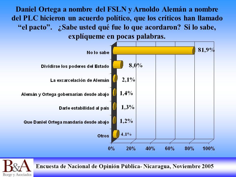 Daniel Ortega a nombre del FSLN y Arnoldo Alemán a nombre del PLC hicieron un acuerdo político, que los críticos han llamado el pacto .