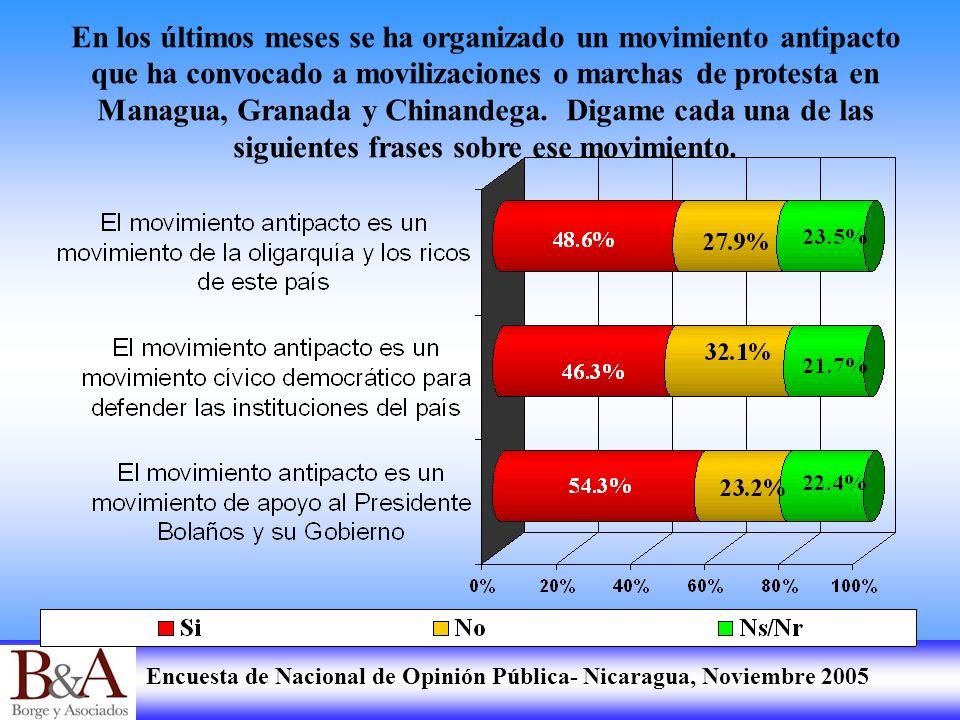 En los últimos meses se ha organizado un movimiento antipacto que ha convocado a movilizaciones o marchas de protesta en Managua, Granada y Chinandega.