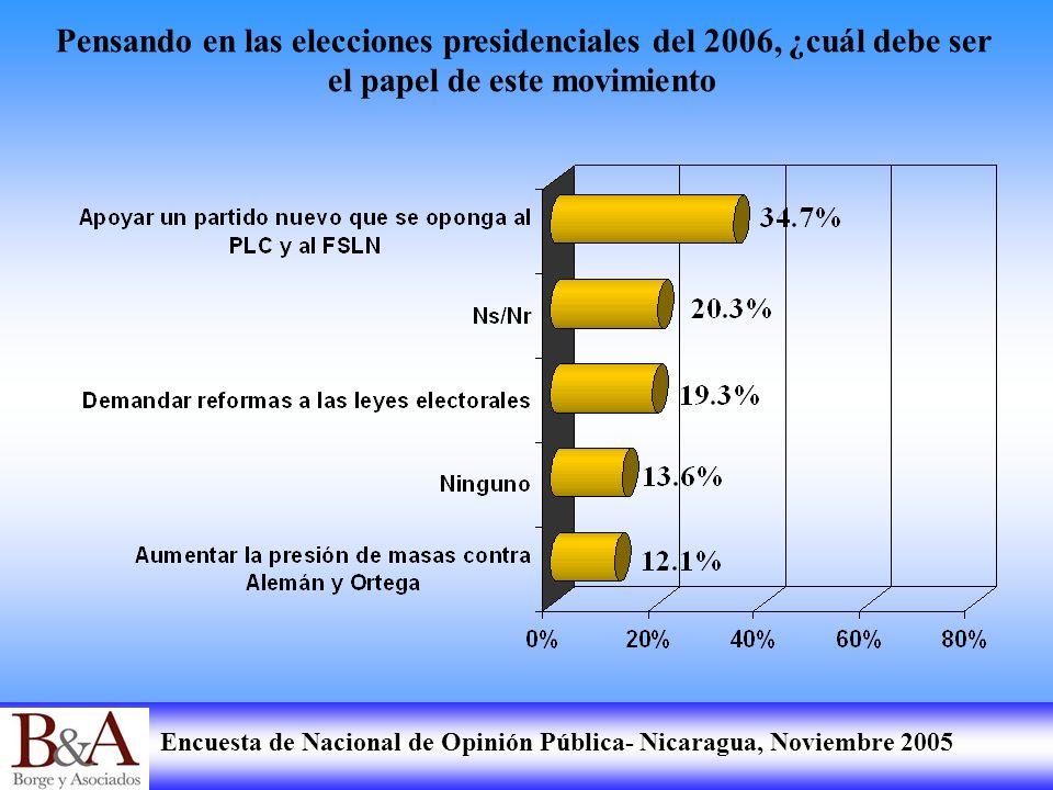 Pensando en las elecciones presidenciales del 2006, ¿cuál debe ser el papel de este movimiento