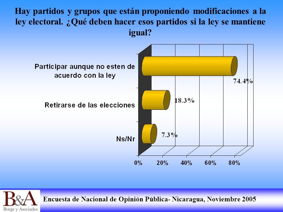 Hay partidos y grupos que están proponiendo modificaciones a la ley electoral.