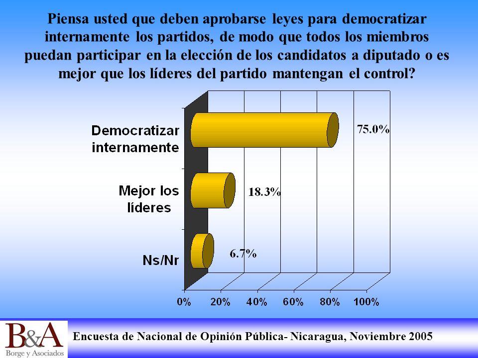 Piensa usted que deben aprobarse leyes para democratizar internamente los partidos, de modo que todos los miembros puedan participar en la elección de los candidatos a diputado o es mejor que los líderes del partido mantengan el control