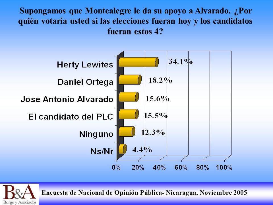 Supongamos que Montealegre le da su apoyo a Alvarado