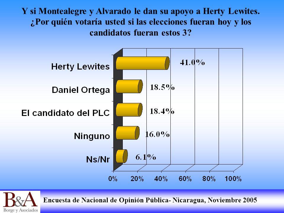 Y si Montealegre y Alvarado le dan su apoyo a Herty Lewites