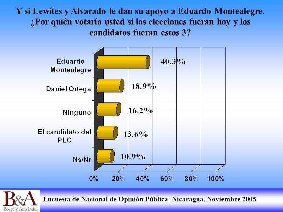 Y si Lewites y Alvarado le dan su apoyo a Eduardo Montealegre
