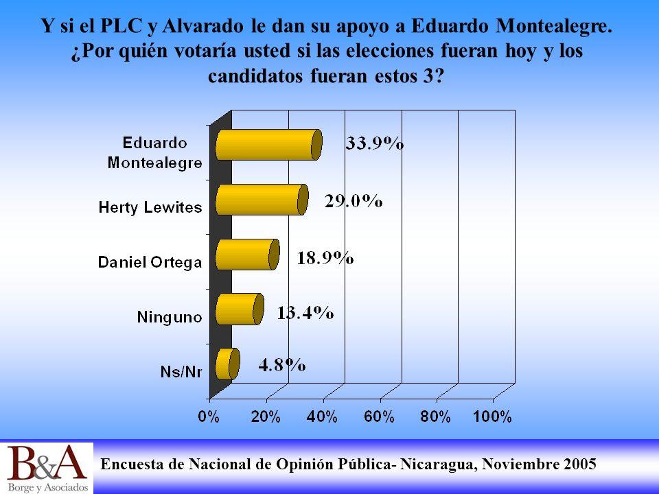 Y si el PLC y Alvarado le dan su apoyo a Eduardo Montealegre