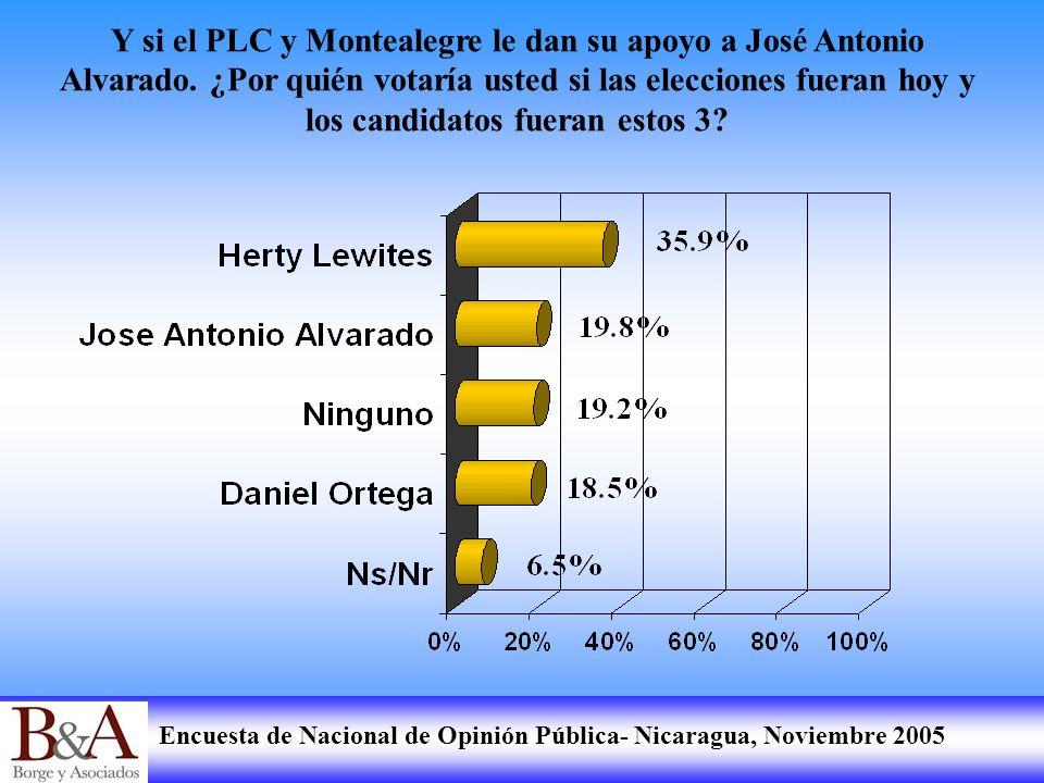 Y si el PLC y Montealegre le dan su apoyo a José Antonio Alvarado